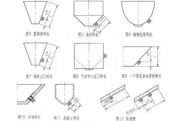 不同材质、形状料仓仓壁振动器的安装位置